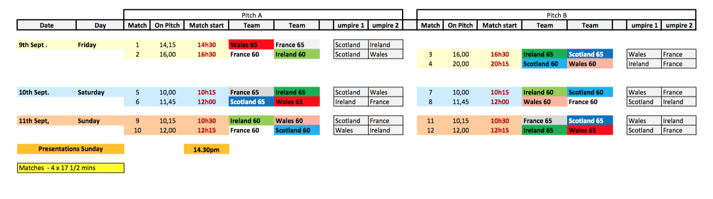 Celtic Cup - Planning des matchs
