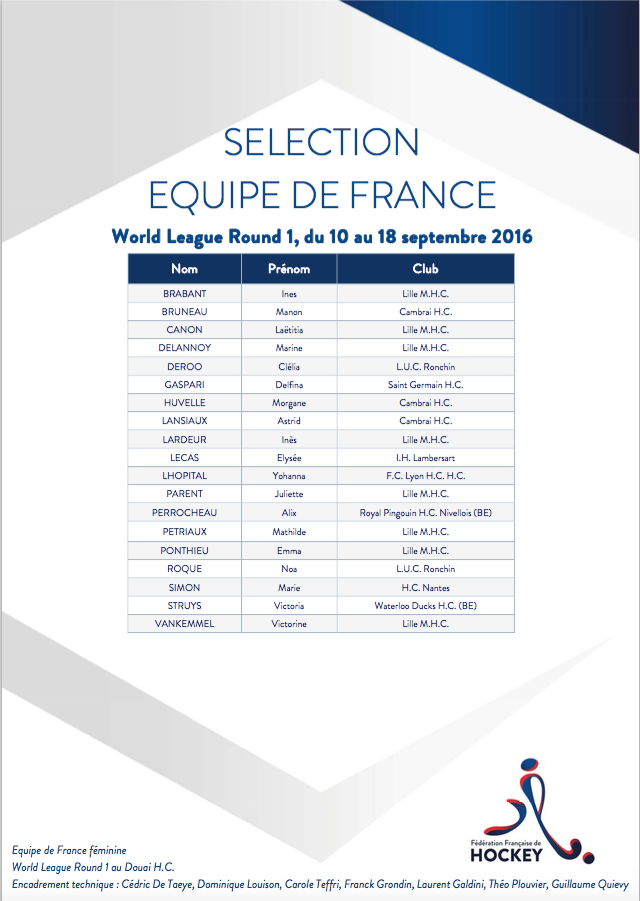 Selecation equipe de france A feminine