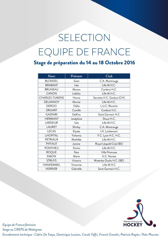2016-2017-equipe-de-france-u21-dames