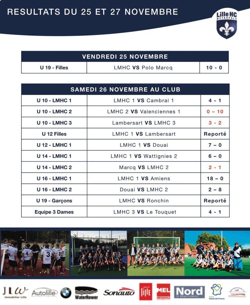 Résultats-match26-27novembre-LilHoc